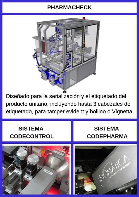 Sistemas de Control de calidad y Trazabilidad del producto en Labforum 2019